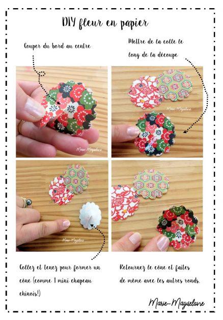 DIY fleurs de papier MM
